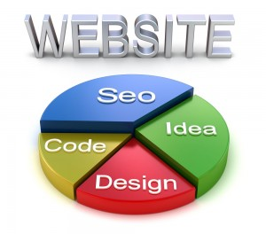 success-web-design